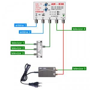 DVB-T2 anténny set Evercon pre 5 TV 838-101-5