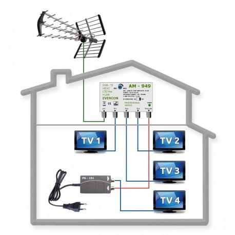 HEVC anténny komplet pre 4 TV TESLA 949-101-4