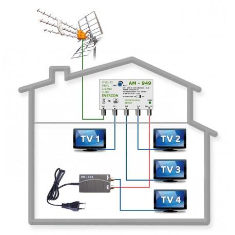 HEVC ant komplet pre 4 TV Televes 949-101-4