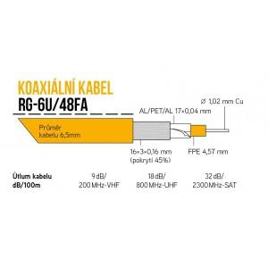 Cu koaxiálny kábel RG-6U / 48FA 6,8 mm
