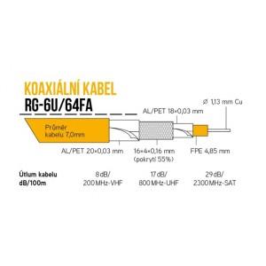 Cu koaxiálny kábel RG-6U / 64FA 7 mm LTE