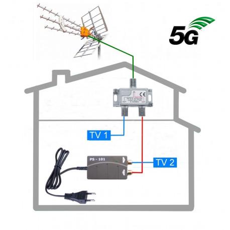 5G READY anténny komplet Televes KOM-TE-101-2