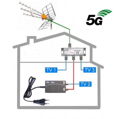 5G READY anténny komplet Televes KOM-TE-101-3