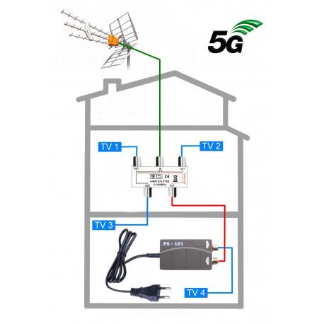 5G READY anténny komplet Televes KOM-TE-101-4