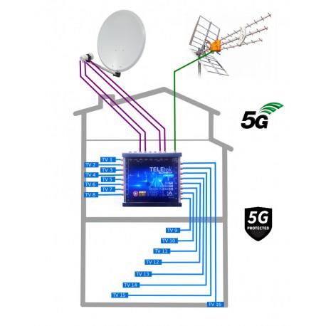 5G READY anténny komplet KOM-TE-16-MSW pre 16 TV DVB-S2 a DVB-T2