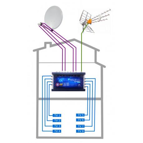 DVB -T2 anténny komplet pre bytový dom 8 TV