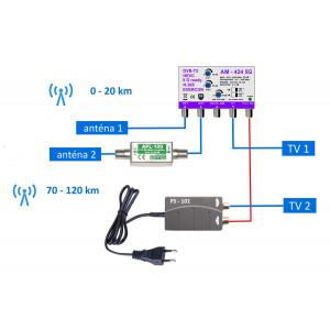 Asymetrický DVB-T2 anténny set 424-101-2 20/46 dB pre 2 TV