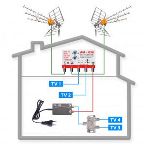 DVB-T2 anténny komplet TELEVES TE-838-101-4