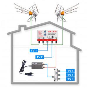 DVB-T2 anténny komplet TELEVES TE-838-101-5