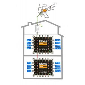 Profesionálny anténny komplet Televes pre 16 TV s reguláciou úrovne