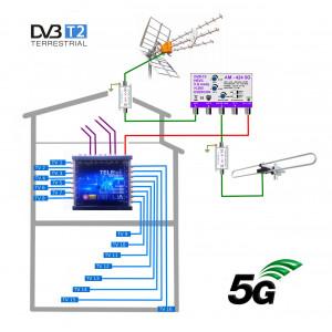 DVB-T2 komplet EVERCON pre 16 TV KOM-TE-16-MSW-DAB
