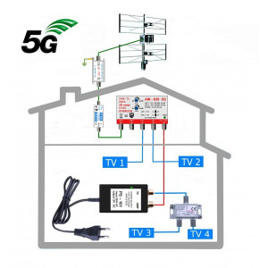 5G READY anténny komplet do 70 km KOM-838-101-4-MAX