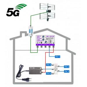 5G READY anténny komplet pod strechu do 50 km KOM-424-101-5-MAX